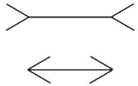 Obr. 1: Müller-Lyerova ilúzia *